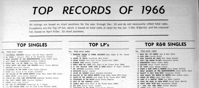 Billboard Top Albums 1966